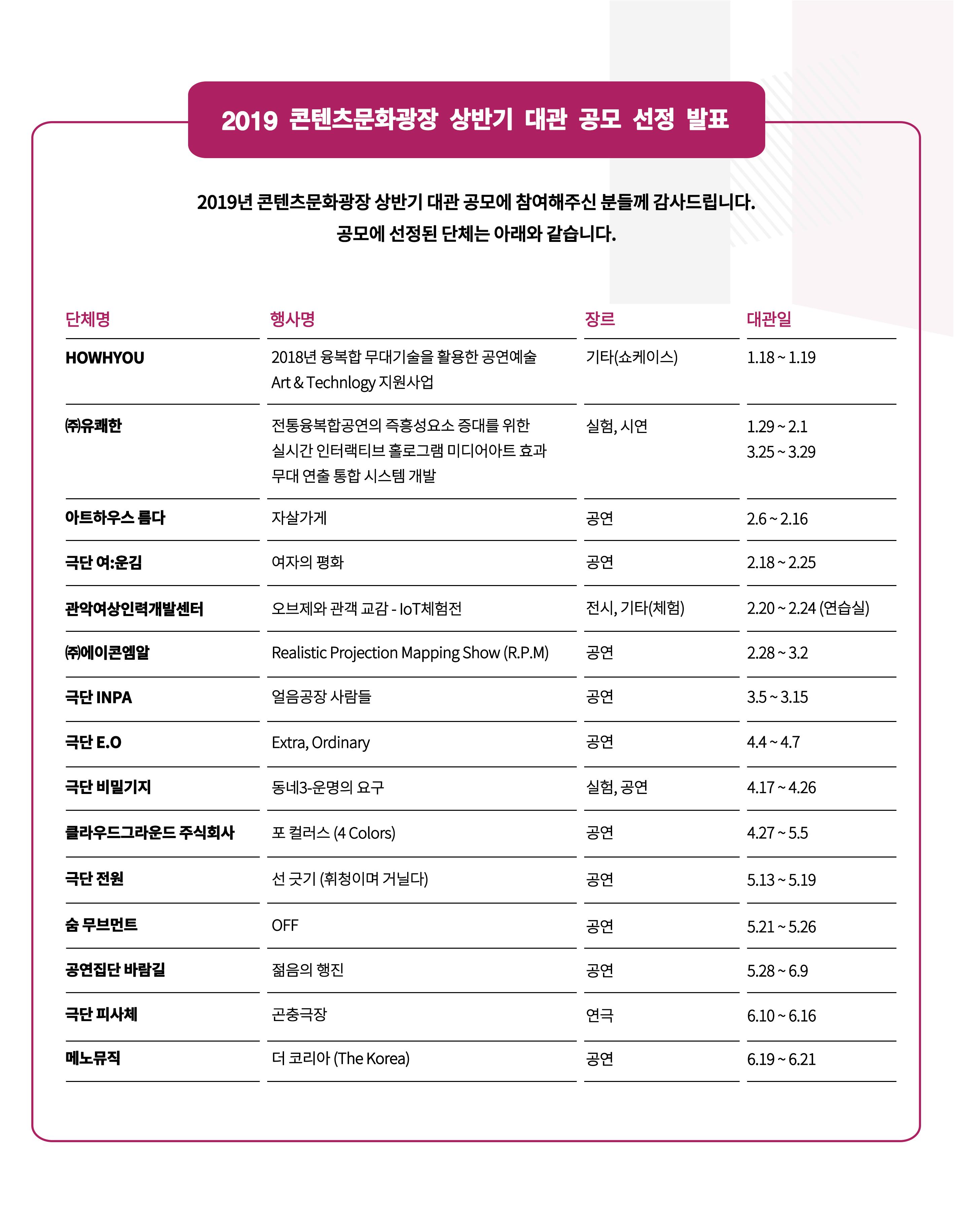 2019년_콘텐츠문화광장_상반기_대관공모_결과안내_이미지_1