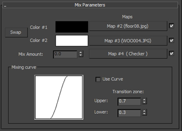 Mix Parameters 사진