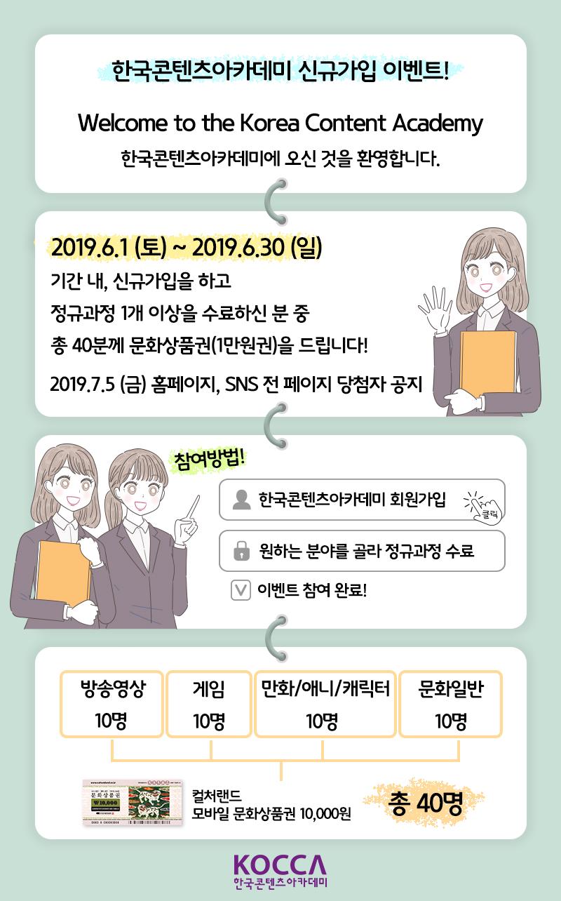 한국콘텐츠아카데미 신규가입 이벤트! Welcome to the Korea Content Academy 한국콘텐츠아카데미에 오신 것을 환영합니다.  2019.06.01(토)~2019.06.30(일) 기간 내, 신규가입을 하고 정규과정 1개 이상을 수료하신 분 중 총 40분께 문화상품권(1만원권)을 드립니다. 2019.7.5(금) 홈페이지, SNS 전 페이지 당첨자 공지  참여방법! 한국콘텐츠아카데미 회원가입 > 원하는 분야를 골라 정규과정 수료 > 이벤트 참여 완료!  방송영상 10명 / 게임 10명 / 만화,애니,캐릭터 10명 / 문화일반 10명  > 총 40명