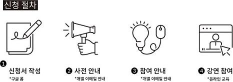 2021년 콘텐츠스텝업 AI 과정 모집      STEP 1. AI BM, 기획  □ 과정 개요 ㅇ일시 : 2021. 10. 05. (화), 09:20 ~ 12:00  ㅇ장소 : 비공개 온라인 진행             ※ 코로나19 이슈로 해당 강의는 온라인으로 진행됩니다.             ※ KOCCA 유튜브 채널 교육 당일 과정별 링크 발송             [KOCCA 유튜브 채널] https://www.youtube.com/user/KoreanContent  ㅇ대상 : 콘텐츠 제작 현업인 및 프리랜서           - 인공지능(AI) 활용 콘텐츠 산업을 이해하고자 하는 유관기관 및 일반인  ㅇ연사 : 손종수 연구소장(CJ올리브네트웍스), 박지영 박사(ETRI), 진승혁 대표(클레온)  ㅇ내용 : STEP 1. AI BM, 기획             1. 강의 1. [ 09:20 ~ 10:10 ] 콘텐츠, AI와 만나다 (손종수 연구소장 / CJ올리브네트웍스 AI-Core 연구소장)             2. 강의 2. [ 10:15 ~ 11:05 ] AI가 기획하는 패션 콘텐츠 (박지영 박사 / ETRI 콘텐츠연구본부 책임연구원)             3. 강의 3. [ 11:10 ~ 12:00 ] AI를 활용한 콘텐츠 비즈니스 (진승혁 대표 / 클레온 대표)  ㅇ참여절차 : 사이트 오른쪽 최하단의 [신청하기] 버튼 클릭 후, 신청서를 작성해주세요.  □ 프로그램 내용  강의1(50`) 09:20~10:10 - 콘텐츠, AI와 만나다 / 손종수 연구소장님(CJ올리브네트웍스)  휴식(5`) 10:10~10:15 - Break Time  강의2(50`) 10:15~11:05 - AI가 기획하는 패션 콘텐츠 / 박지영 박사님(ETRI)  휴식(5`) 11:05~11:10 - Break Time  강의3(50`) 11:10~12:00 - AI를 활용한 콘텐츠 비즈니스 / 진승혁 대표님(클레온)                    □ 기타 참고사항  ㅇ신청방법   - 해당 온라인 강의는 사전 신청자에 한해 [비공개 방식]으로 진행되며,     한국콘텐츠아카데미를 통한 신청 또는 구글 신청 링크 중 하나만 접수하셔도 참여가 가능합니다.      ※사전 접수하신분들께는 강의 당일 참여 링크가 개별 발송될 예정입니다.       - (PC화면) 신청하기 버튼이 보이지않을 경우     인터넷 익스플로러로 접속 후 새로고침(F5)을 실행해주세요.    - (모바일화면) 신청하기 버튼이 보이지 않을 경우,     주소창에 m.edu.kocca.kr 인지 확인해보신 후 m을 뺀 edu.kocca.kr로 접속해주세요.  ㅇ 수료증 발급여부   - 한국콘텐츠아카데미를 통해 신청하는 경우에만 수료증이 발급됩니다.      ( *구글 신청 링크로 신청할 경우, 수료증이 발급되지 않습니다. )  ㅇ연사 및 일정은 부득이한 사정에 의해 변동될 수 있습니다.    해당되는 경우 신청자분들께 사전에 개별 안내드릴 예정입니다.  □ 관련 문의   ㅇ교육 문의 : 02-6310-0772 / contents.kocca@gmail.com ㅇ시스템 오류 : 02-6310-0770
